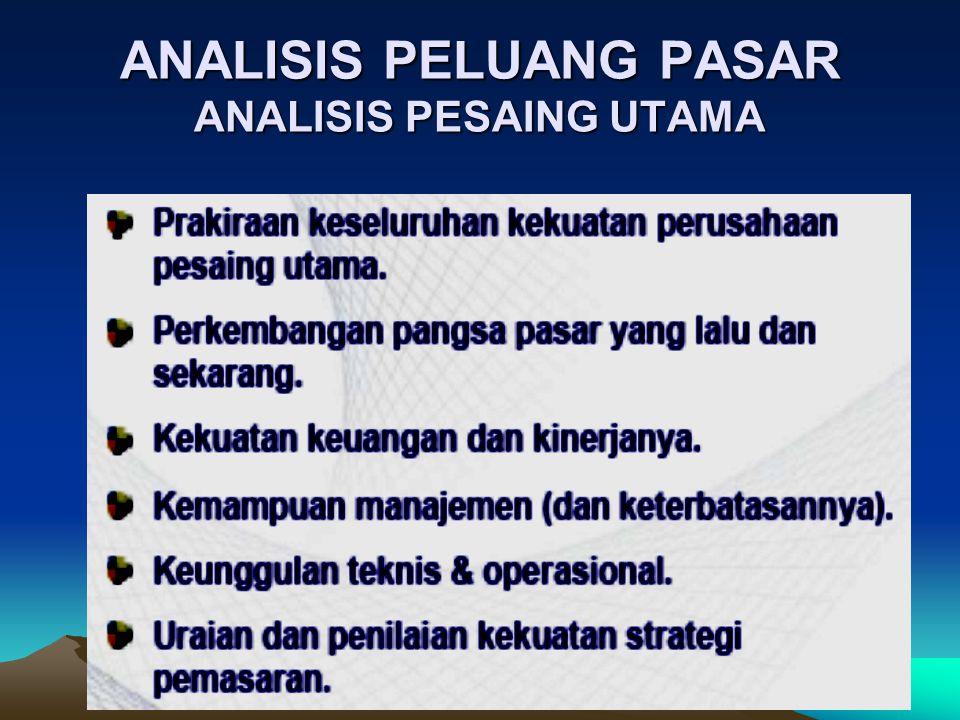 ANALISIS PELUANG PASAR ANALISIS PESAING UTAMA