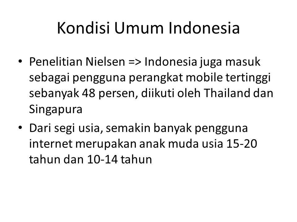 Kondisi Umum Indonesia