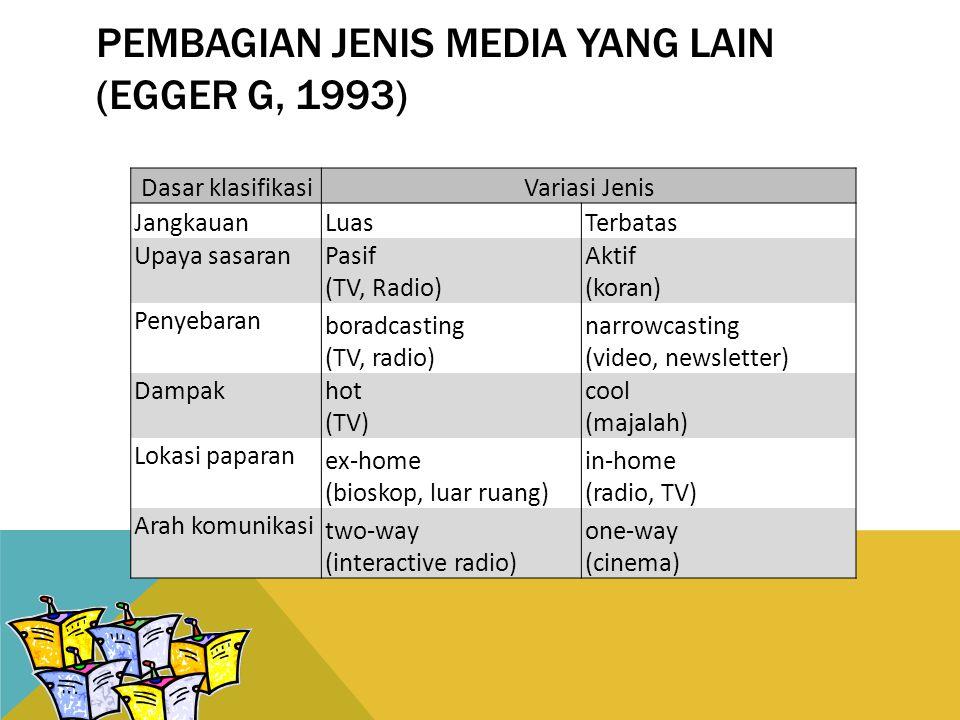 Pembagian jenis media yang lain (Egger G, 1993)