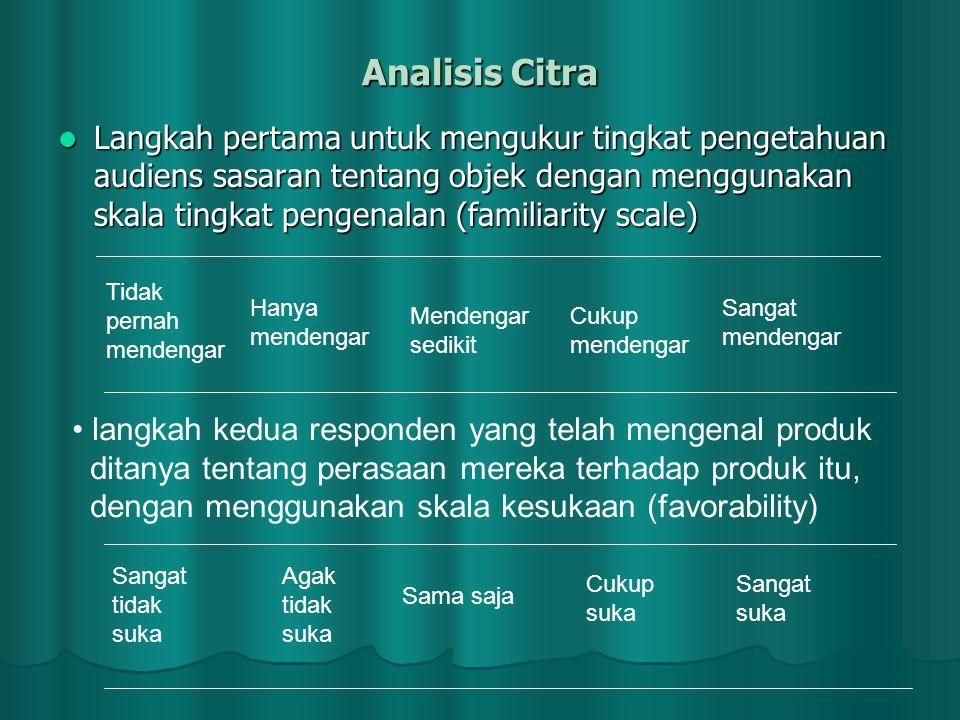 Analisis Citra