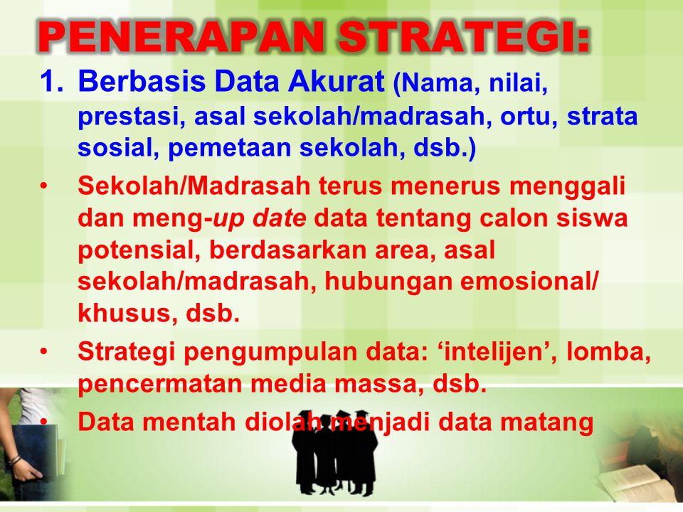 PENERAPAN STRATEGI: Berbasis Data Akurat (Nama, nilai, prestasi, asal sekolah/madrasah, ortu, strata sosial, pemetaan sekolah, dsb.)