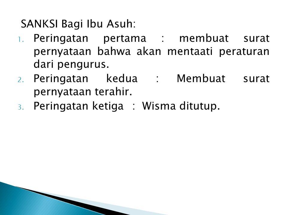 SANKSI Bagi Ibu Asuh: Peringatan pertama : membuat surat pernyataan bahwa akan mentaati peraturan dari pengurus.