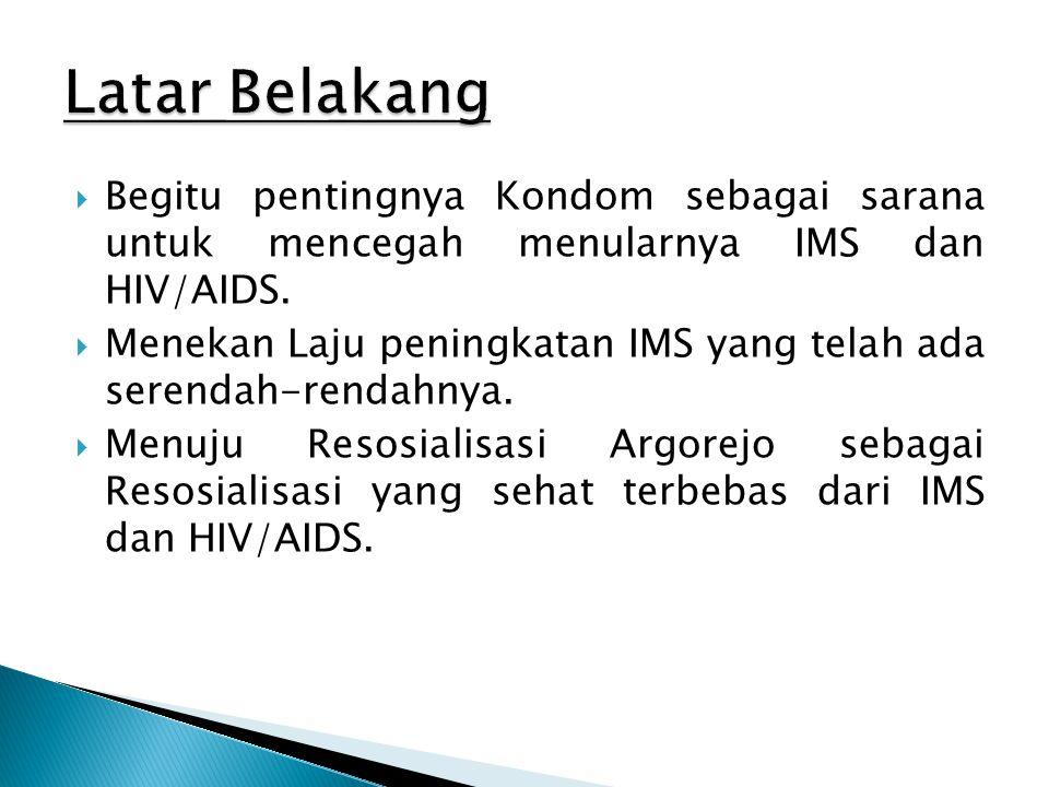 Latar Belakang Begitu pentingnya Kondom sebagai sarana untuk mencegah menularnya IMS dan HIV/AIDS.