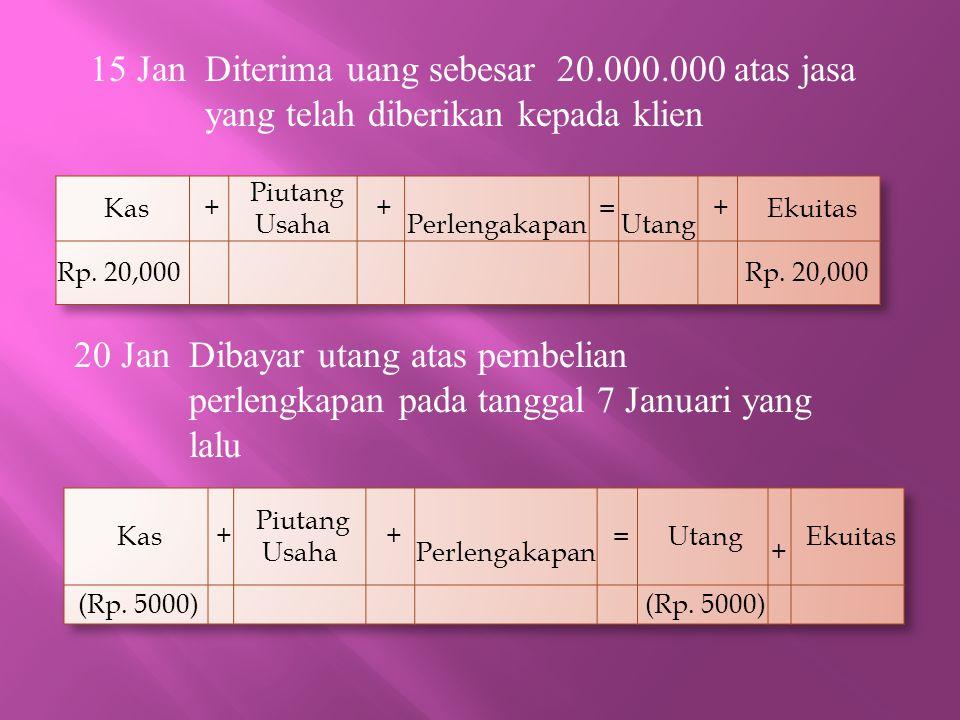 15 Jan Diterima uang sebesar 20. 000. 000 atas jasa
