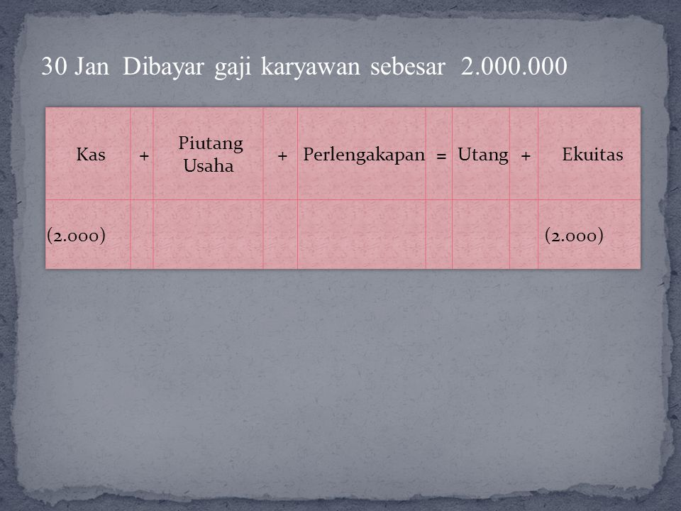 30 Jan Dibayar gaji karyawan sebesar 2.000.000