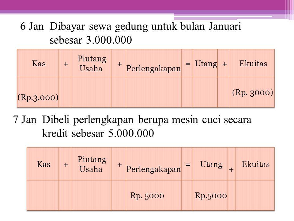 6 Jan Dibayar sewa gedung untuk bulan Januari sebesar 3.000.000