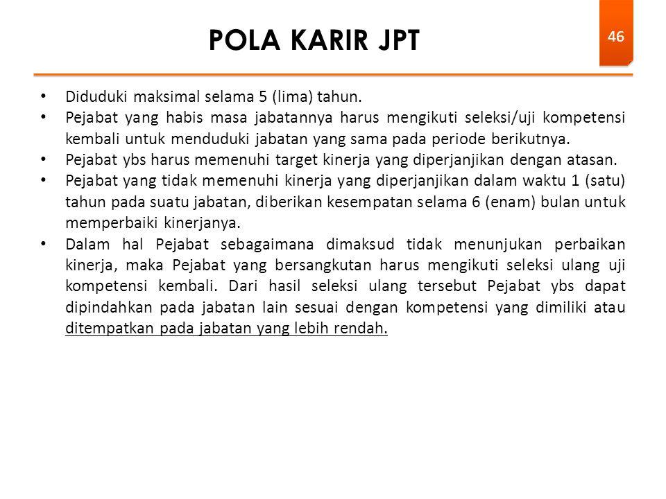 POLA KARIR JPT Diduduki maksimal selama 5 (lima) tahun.