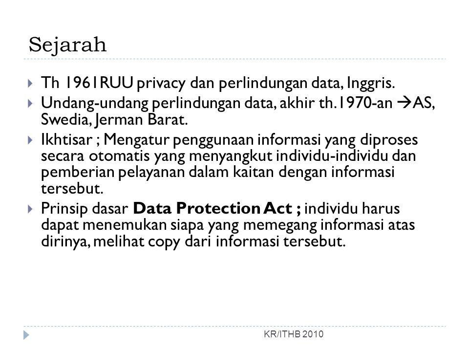 Sejarah Th 1961RUU privacy dan perlindungan data, Inggris.