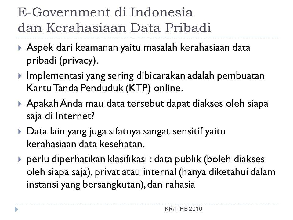 E-Government di Indonesia dan Kerahasiaan Data Pribadi