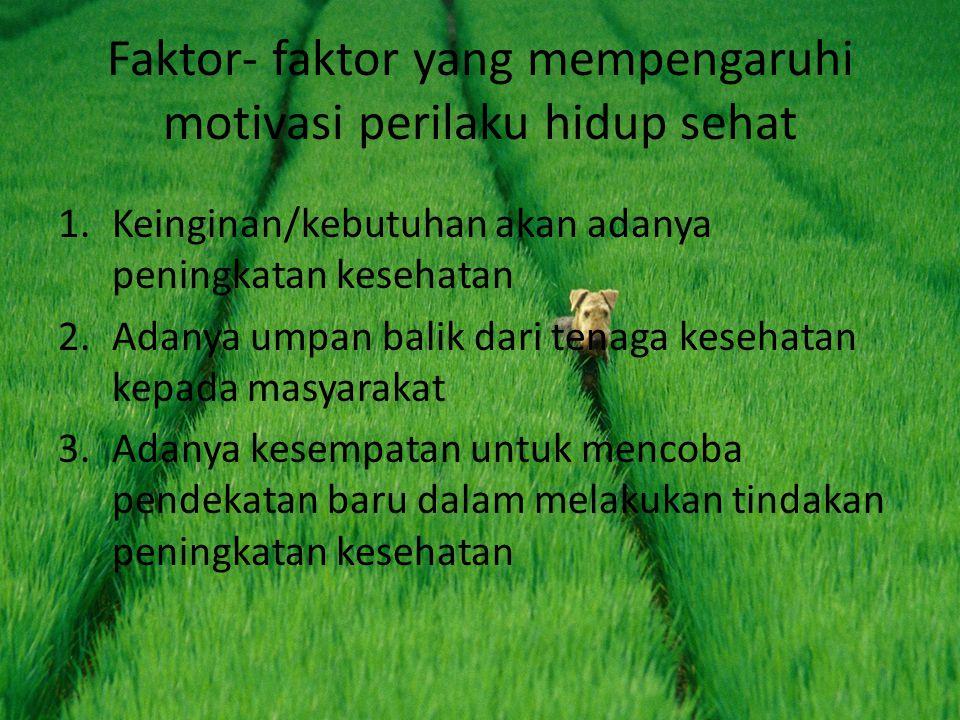 Faktor- faktor yang mempengaruhi motivasi perilaku hidup sehat