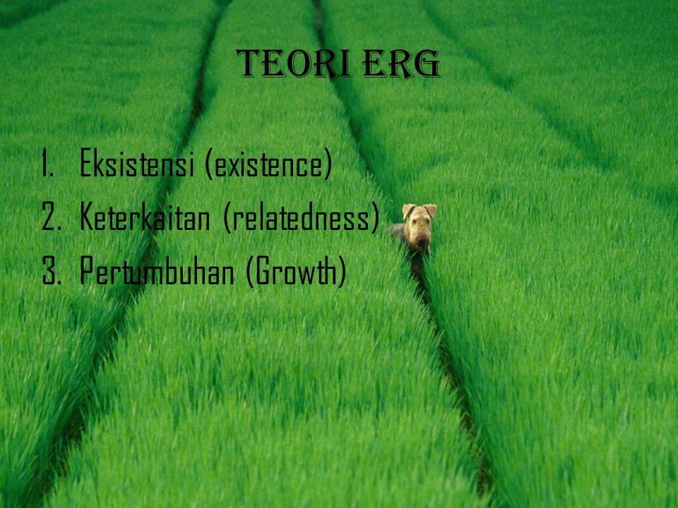 Teori ERG Eksistensi (existence) Keterkaitan (relatedness)