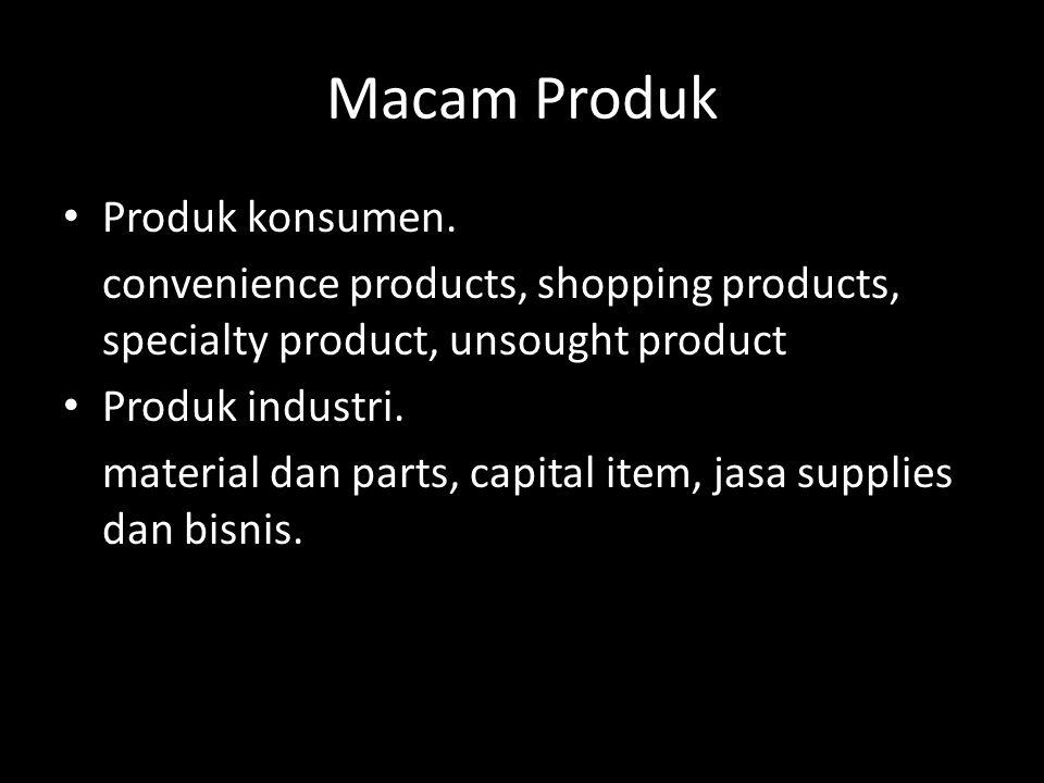 Macam Produk Produk konsumen.