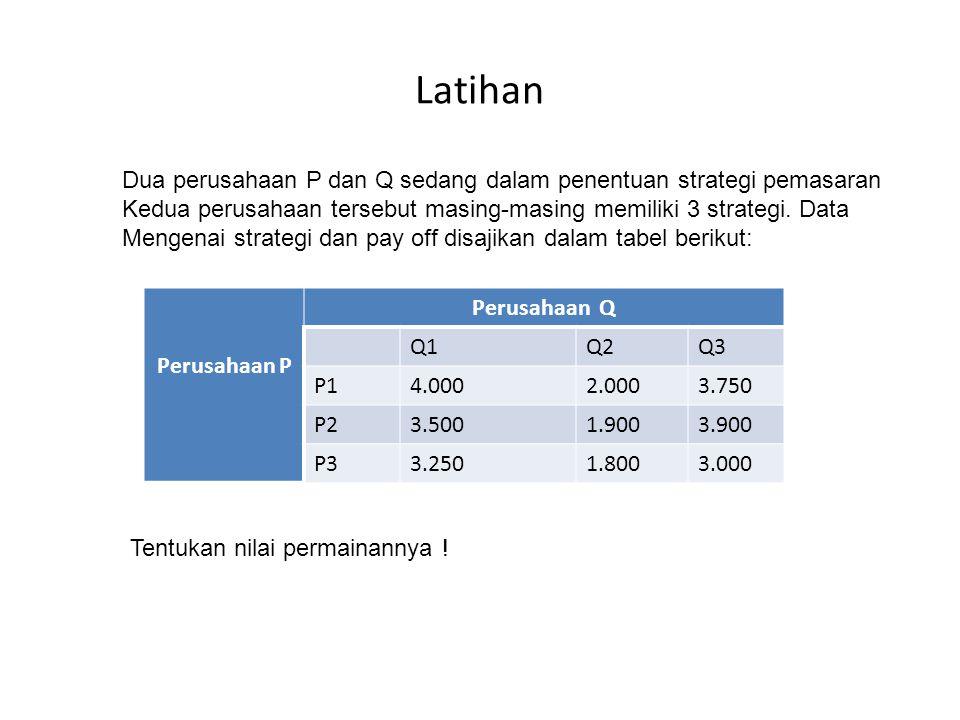 Latihan Dua perusahaan P dan Q sedang dalam penentuan strategi pemasaran. Kedua perusahaan tersebut masing-masing memiliki 3 strategi. Data.
