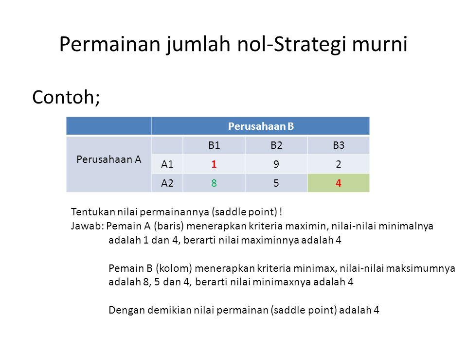 Permainan jumlah nol-Strategi murni