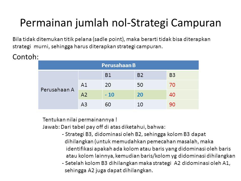 Permainan jumlah nol-Strategi Campuran