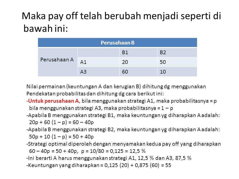 Maka pay off telah berubah menjadi seperti di bawah ini: