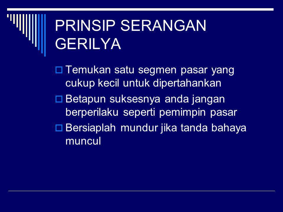 PRINSIP SERANGAN GERILYA