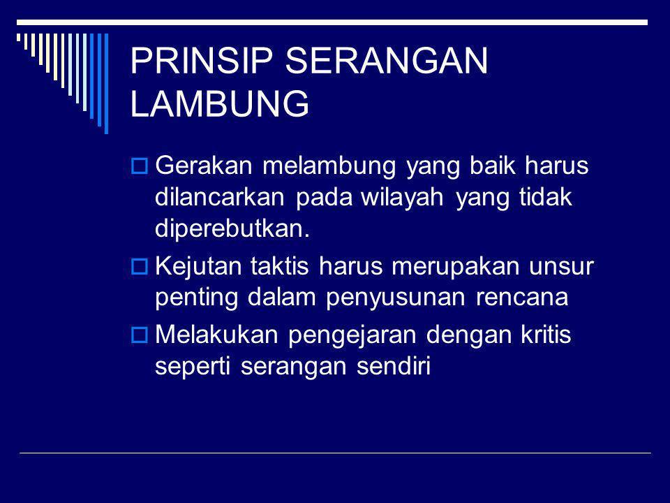 PRINSIP SERANGAN LAMBUNG