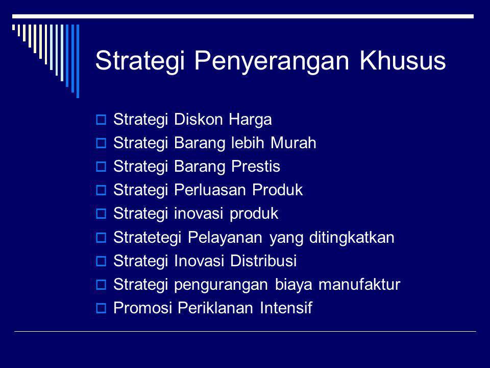 Strategi Penyerangan Khusus