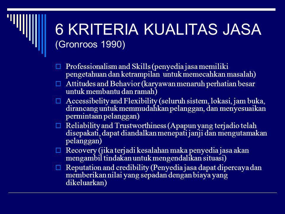 6 KRITERIA KUALITAS JASA (Gronroos 1990)