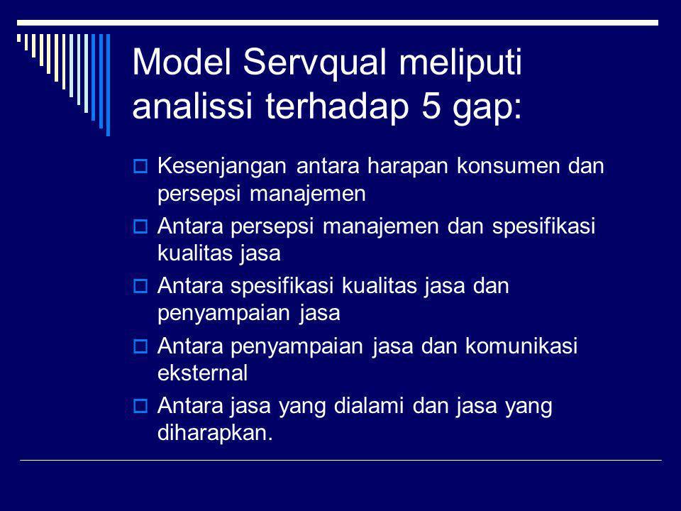 Model Servqual meliputi analissi terhadap 5 gap: