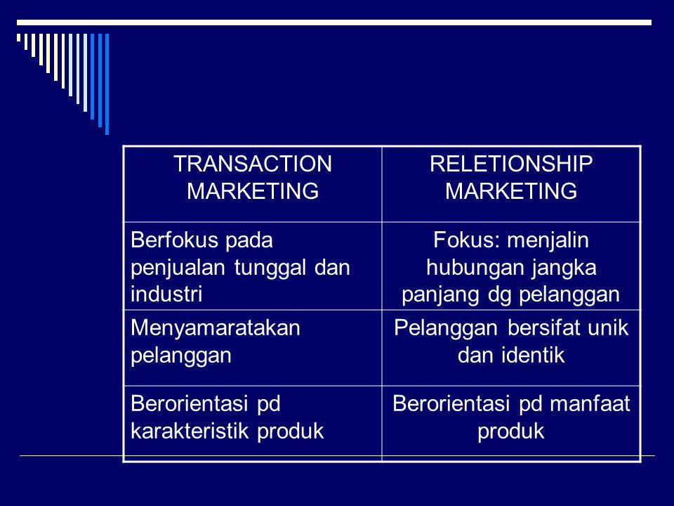 TRANSACTION MARKETING RELETIONSHIP MARKETING