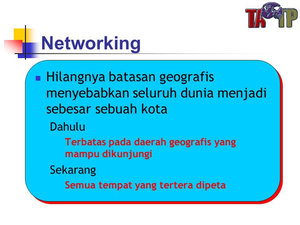 Networking Hilangnya batasan geografis menyebabkan seluruh dunia menjadi sebesar sebuah kota. Dahulu.