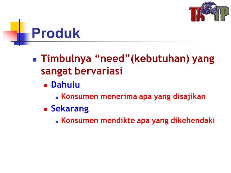 Produk Timbulnya need (kebutuhan) yang sangat bervariasi Dahulu