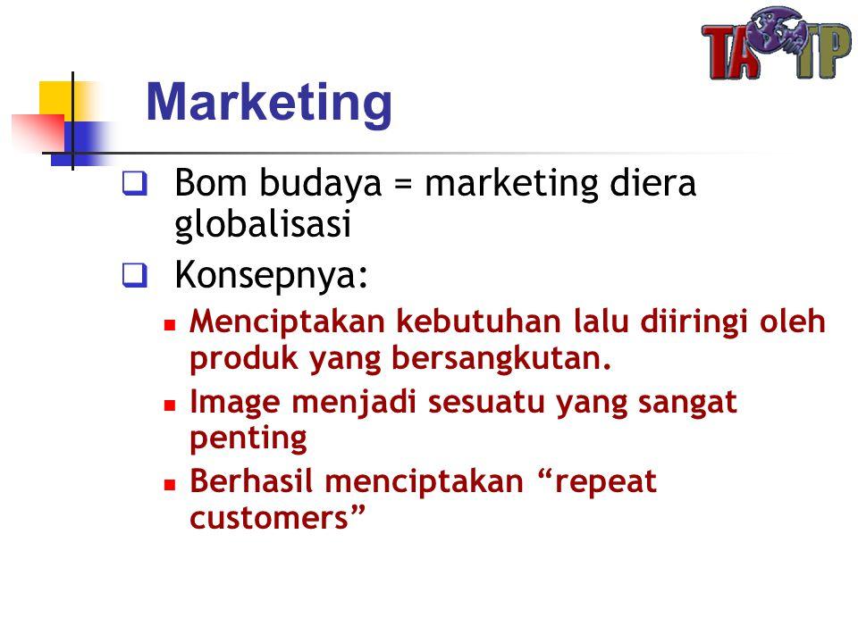 Marketing Bom budaya = marketing diera globalisasi Konsepnya: