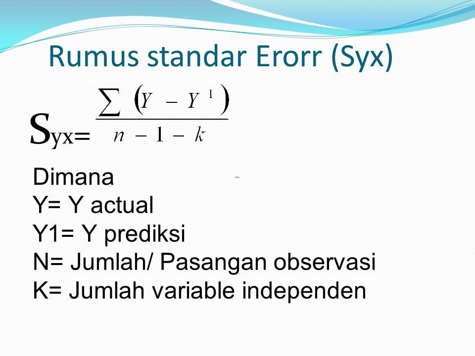Rumus standar Erorr (Syx)