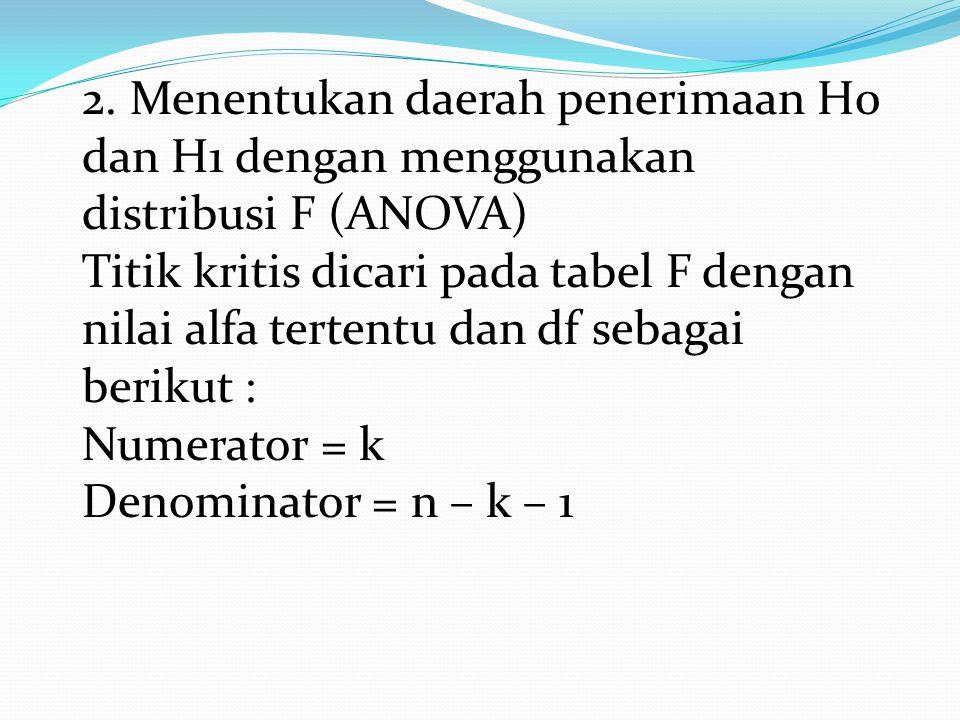 2. Menentukan daerah penerimaan H0 dan H1 dengan menggunakan distribusi F (ANOVA)