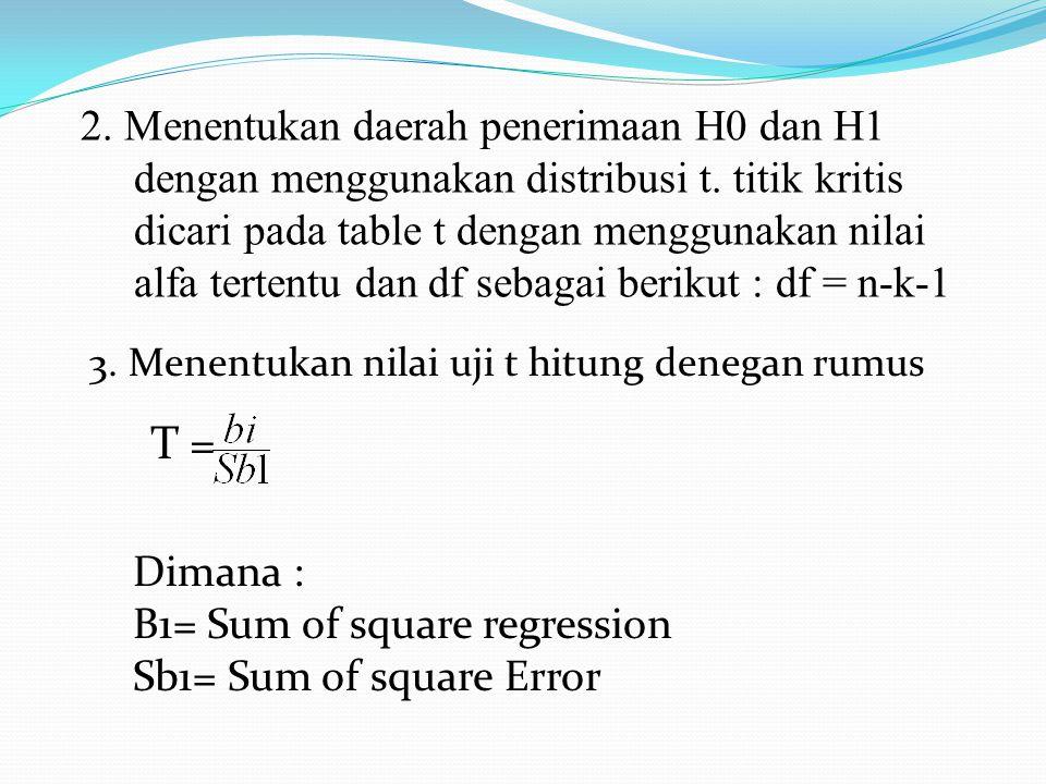 2. Menentukan daerah penerimaan H0 dan H1 dengan menggunakan distribusi t. titik kritis dicari pada table t dengan menggunakan nilai alfa tertentu dan df sebagai berikut : df = n-k-1