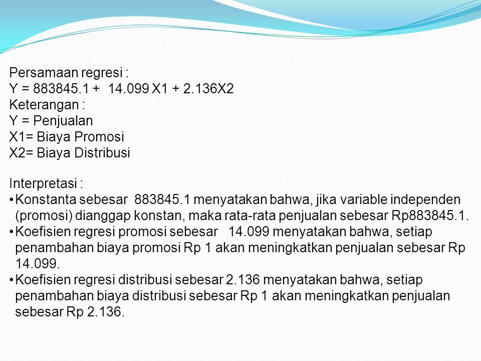 Persamaan regresi : Y = 883845.1 + 14.099 X1 + 2.136X2. Keterangan : Y = Penjualan. X1= Biaya Promosi.