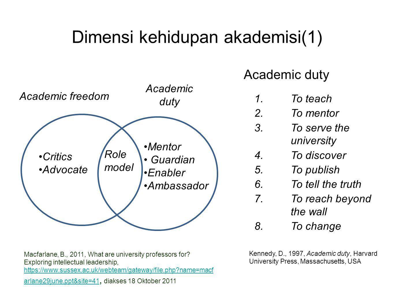 Dimensi kehidupan akademisi(1)