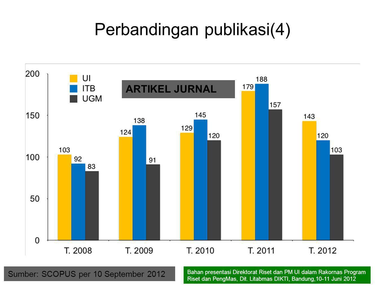 Perbandingan publikasi(4)
