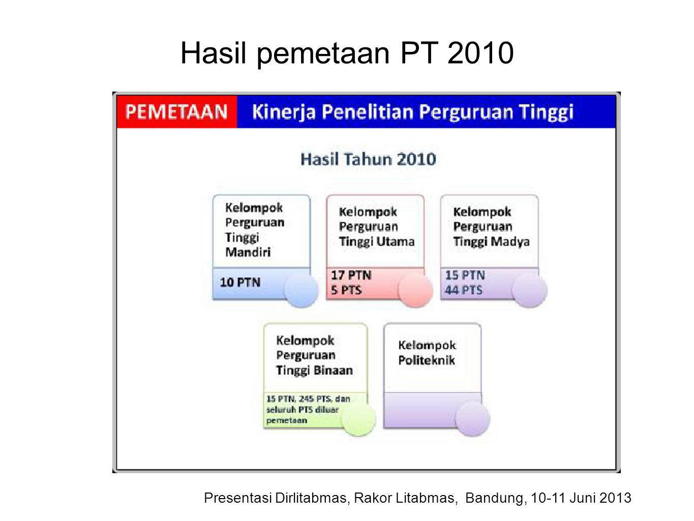 Hasil pemetaan PT 2010 Presentasi Dirlitabmas, Rakor Litabmas, Bandung, 10-11 Juni 2013