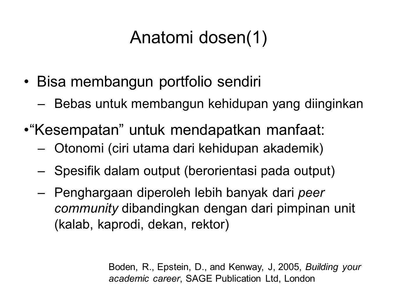 Anatomi dosen(1) Bisa membangun portfolio sendiri
