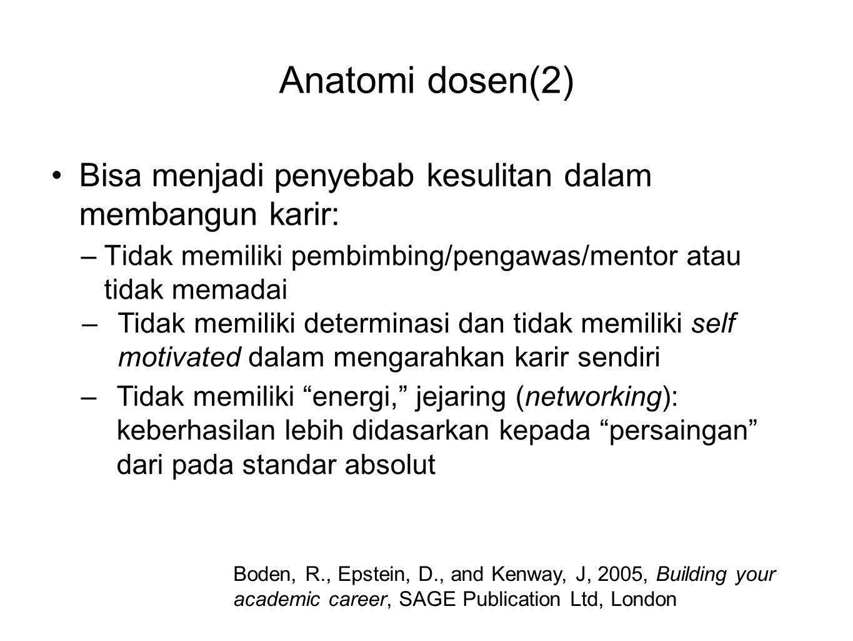 Anatomi dosen(2) Bisa menjadi penyebab kesulitan dalam membangun karir: Tidak memiliki pembimbing/pengawas/mentor atau tidak memadai.