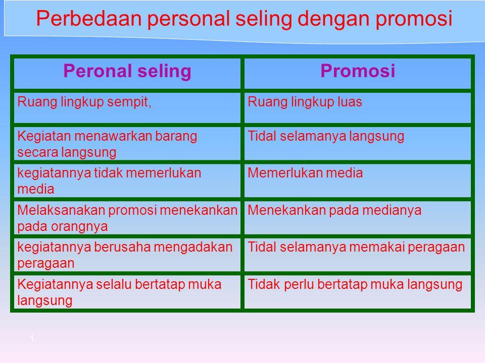 Perbedaan personal seling dengan promosi