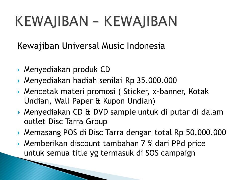KEWAJIBAN – KEWAJIBAN Kewajiban Universal Music Indonesia