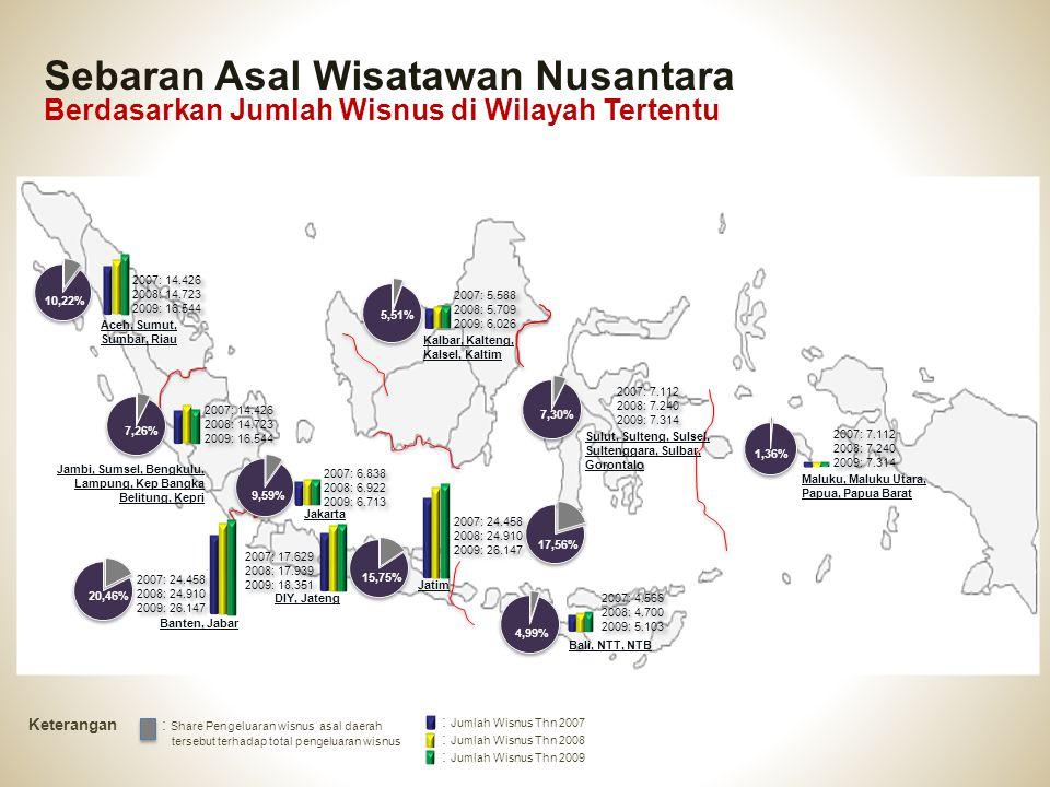 Sebaran Asal Wisatawan Nusantara