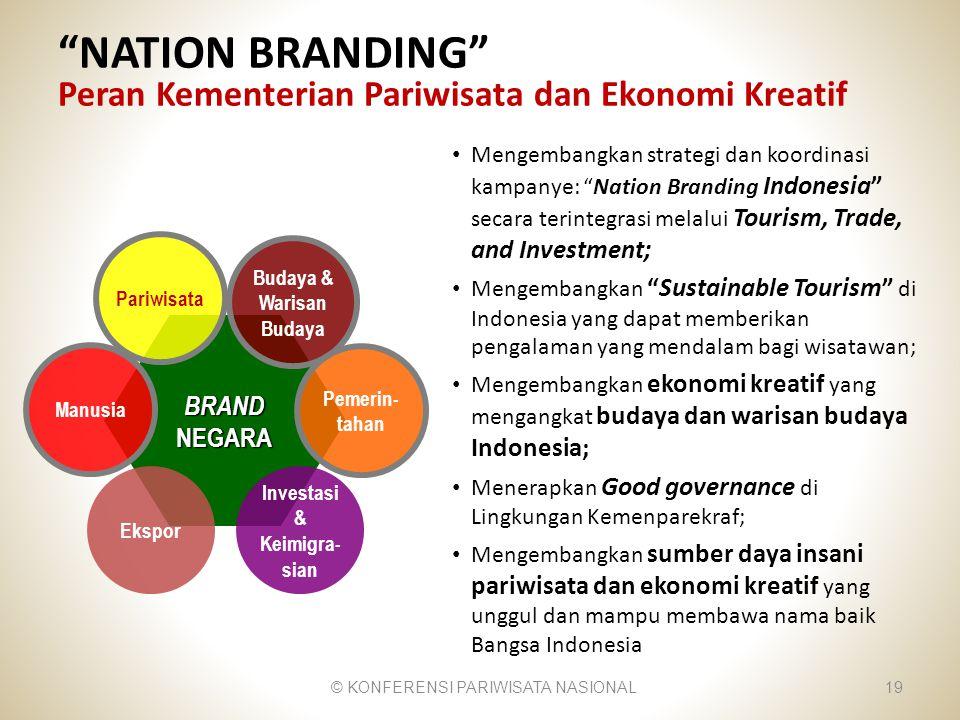 NATION BRANDING Peran Kementerian Pariwisata dan Ekonomi Kreatif