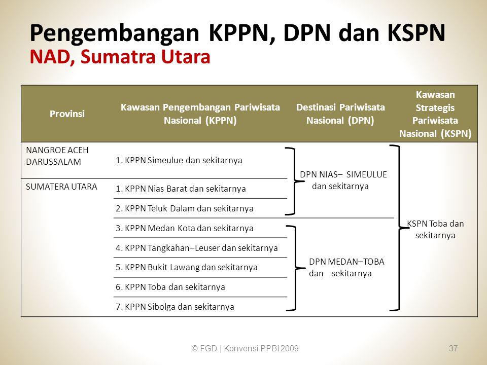 Pengembangan KPPN, DPN dan KSPN NAD, Sumatra Utara