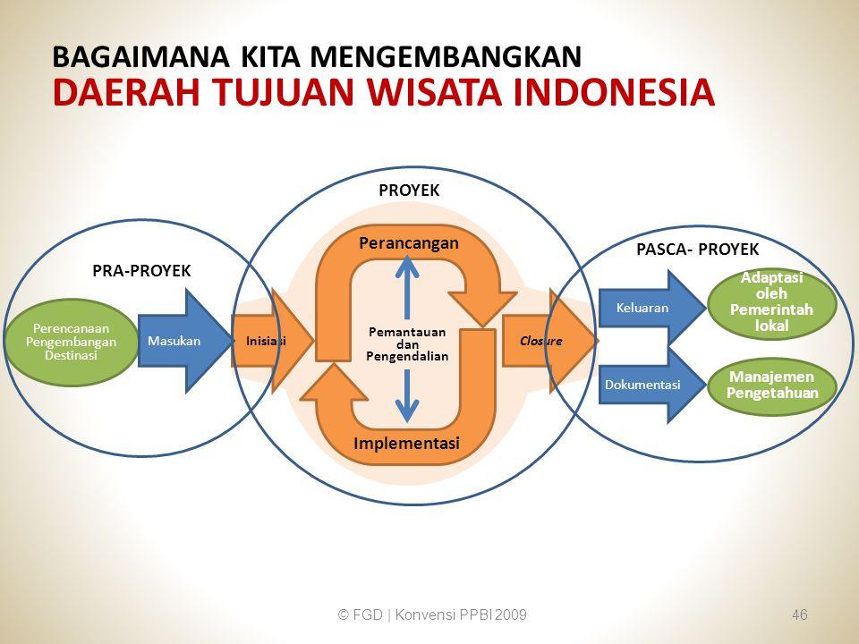 BAGAIMANA KITA MENGEMBANGKAN DAERAH TUJUAN WISATA INDONESIA