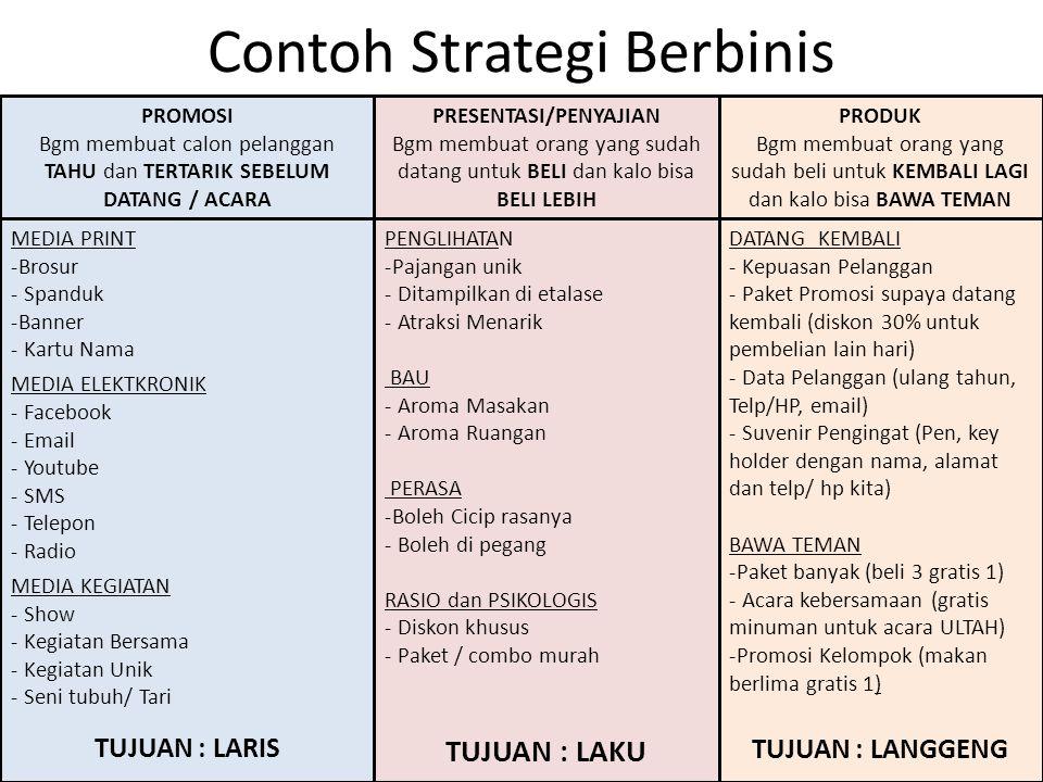 Contoh Strategi Berbinis