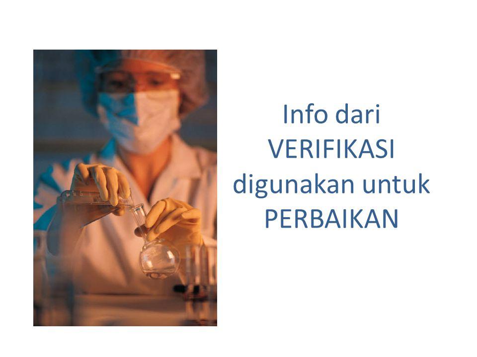 Info dari VERIFIKASI digunakan untuk PERBAIKAN
