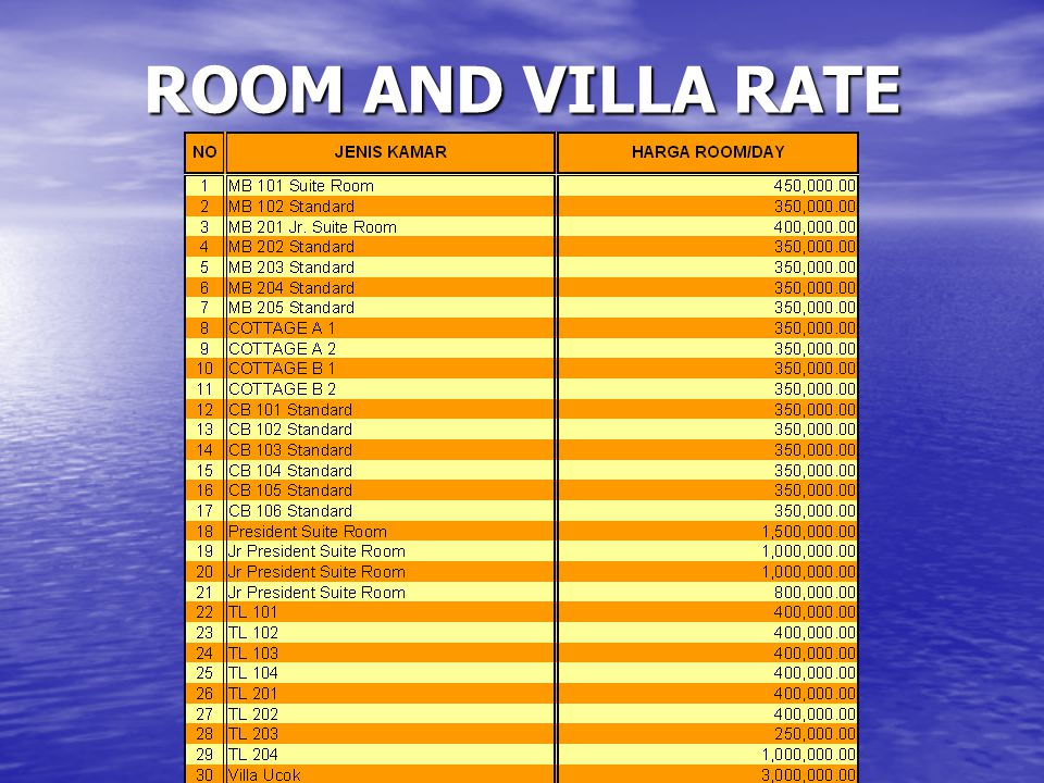 ROOM AND VILLA RATE