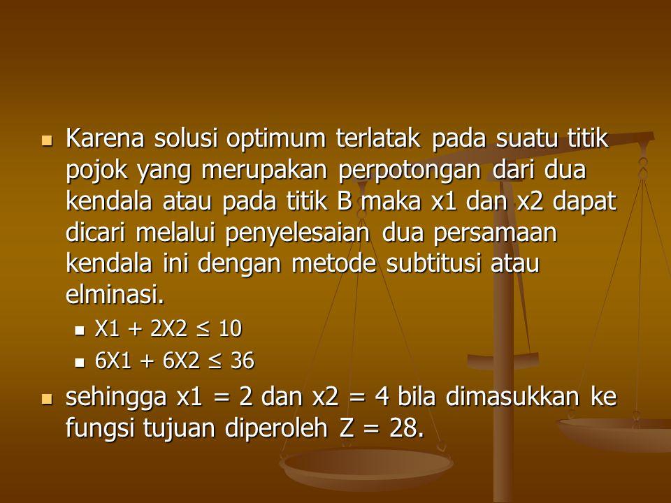 Karena solusi optimum terlatak pada suatu titik pojok yang merupakan perpotongan dari dua kendala atau pada titik B maka x1 dan x2 dapat dicari melalui penyelesaian dua persamaan kendala ini dengan metode subtitusi atau elminasi.