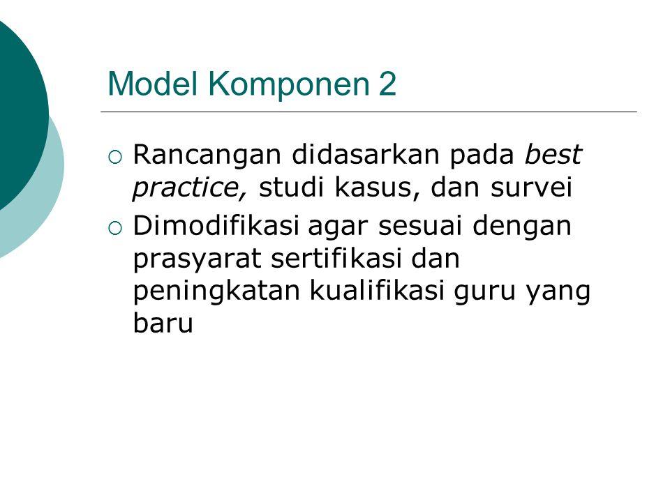 Model Komponen 2 Rancangan didasarkan pada best practice, studi kasus, dan survei.