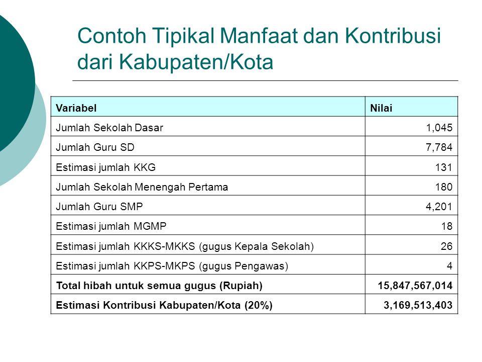 Contoh Tipikal Manfaat dan Kontribusi dari Kabupaten/Kota